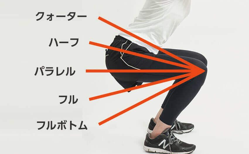 スクワットをするときの膝の角度