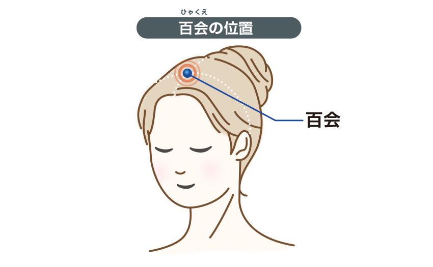 ツボって本当に効果ある?快眠に効くツボを紹介!|Good Sleep Labo - ぐっすりラボ|ショップジャパン