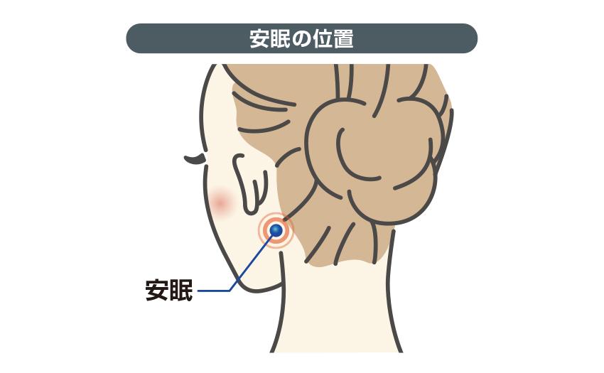 安眠の位置