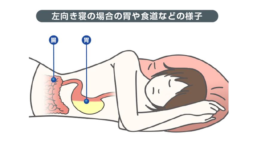 寝方 向き 胃が痛い時