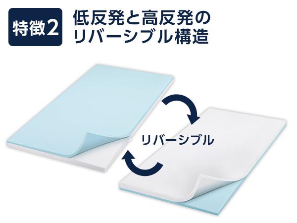 トゥルースリーパー プレミアケアプラス(旧モデル)セミダブル【アウトレット】3