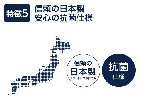 トゥルースリーパー プレミアケアプラス(旧モデル)セミダブル【アウトレット】6