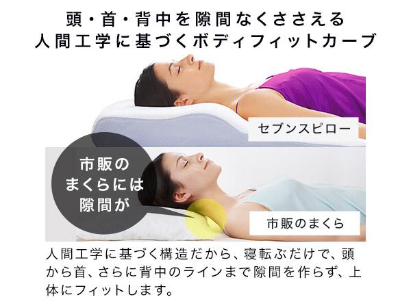 トゥルースリーパー セブンスピロー【中古】4
