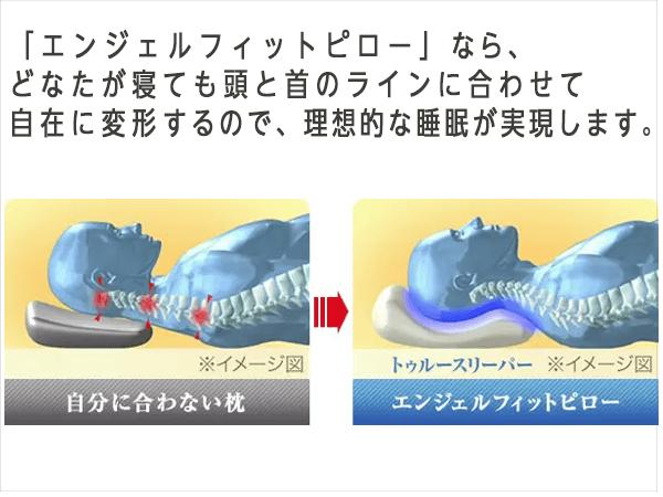 エンジェルフィットピローカバー 3枚セット【中古】3