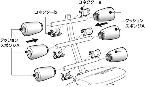 背もたれ用クッションスポンジの取り付け(2)|ワンダーコア2の組み立て方
