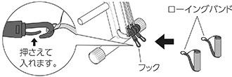 ローイングバンドの取り付け|ワンダーコア2の組み立て方