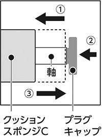 プラグキャップの取り付け|ワンダーコア2の組み立て方