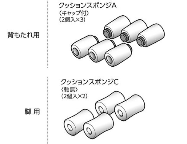 背もたれ用クッションスポンジの取り付け(1)|ワンダーコア2の組み立て方