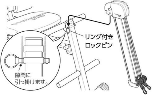 ローイングキットの取り付け(2)|ワンダーコア2の組み立て方