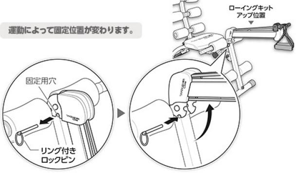 背もたれとフロントフレームの折り畳み|ワンダーコア2の組み立て方