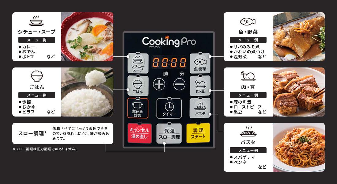 「シチュー・スープ」メニュー例:カレー おでん ポトフなど 「ごはん」メニュー例:赤飯 おかゆ ピラフなど 「スロー調理※」沸騰させずにじっくり調理できるので、煮崩れしにくく、味が染み込みます。※スロー調理は圧力調理ではありません。 「魚・野菜」メニュー例:サバのみそ煮 かれいの煮つけ 温野菜など 「肉・豆」メニュー例:豚の角煮 ローストビーフ 黒豆など 「パスタ」メニュー例:スパゲティ ぺンネなど