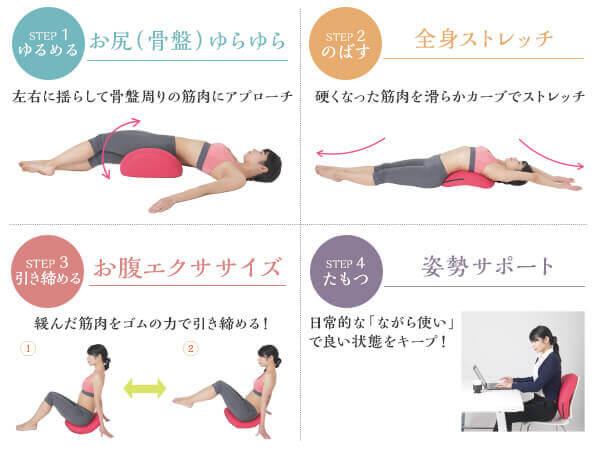 ゆらこ カバー&マットセット 5