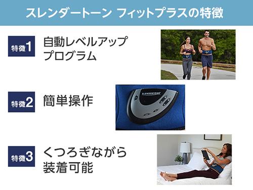 スレンダートーン フィットプラス【パッド定期便付】保護ボードセット 3