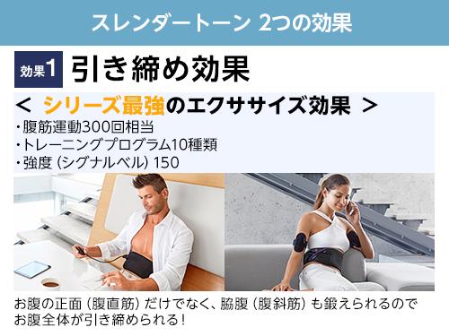 スレンダートーン フィットプラス【パッド定期便付】保護ボードセット 4