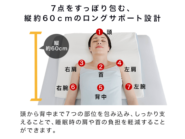 【福箱】トゥルースリーパー セブンスピローライト 2