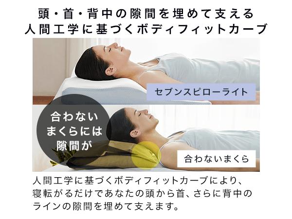 【福箱】トゥルースリーパー セブンスピローライト 3