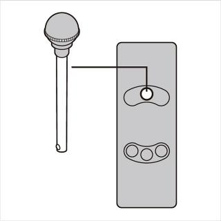 ひざ置き台の回転・向き調整