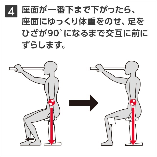 4座面が一番下まで下がったら、座面にゆっくり体重をのせ、足をひざが90°になるまで交互に前にずらします。
