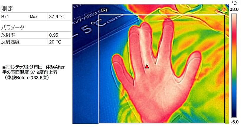 測定 Bx1 Max 37.9℃ パラメータ 放射率 0.95 反射温度 20℃ ■ホオンテック掛け布団 体験After 手の表面温度 37.9度前上昇(体験Beforeは33.6度)