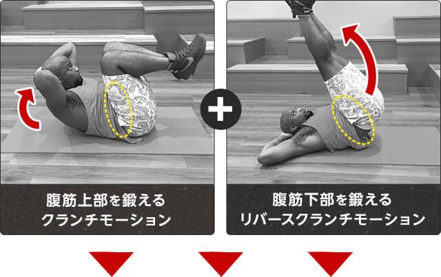 腹筋上部を鍛えるクランチモーション 腹筋株を鍛えるリバースクランチモーション