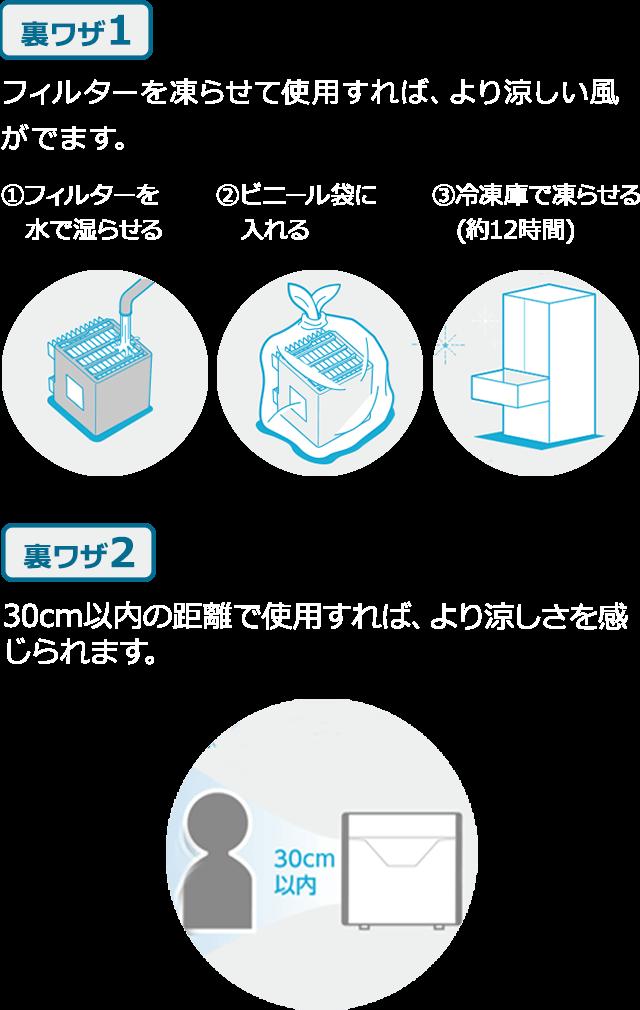 裏ワザ1 フィルターを凍らせて使用すれば、より涼しい風がでます。①フィルターを水で湿らせる②ビニール袋に入れる③冷凍庫で凍らせる(約12時間)裏ワザ2 30cm以内の距離で使用すれば、より涼しさを感じられます。