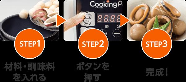 STEP1材料・調味料を入れる STEP2ボタンを押す STEP3完成!