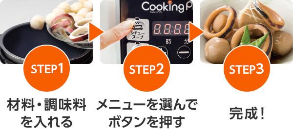 STEP1材料・調味料を入れる STEP2メニューを選んでボタンを押す STEP3完成!