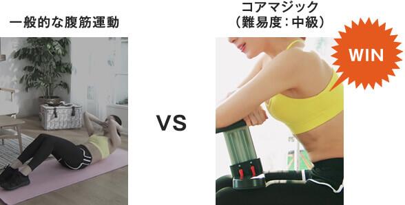 一般的な腹筋運動 VS コアマジック(難易度:中級) WIN