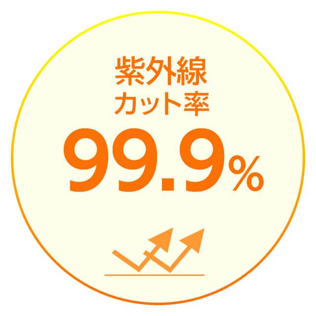 紫外線カット率99.9%