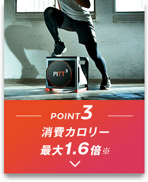 POINT3 消費カロリー 最大1.6倍※