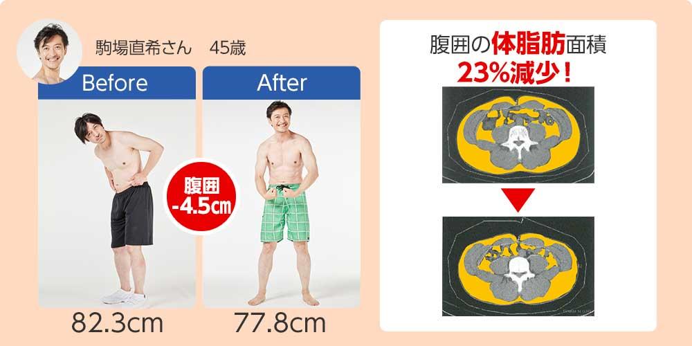 駒場直希さん 45歳 腹囲の体脂肪面積23%減少!