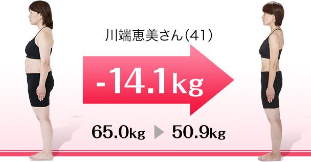 川端恵美さん(41) -14.1kg