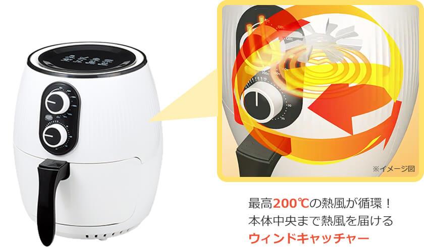 ※イメージ図 最高200℃の熱風が循環!本体中央まで熱風を届けるウィンドキャッチャー
