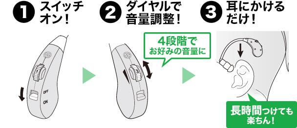 使い方3ステップ|楽ちんヒアリング