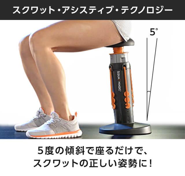 スクワット・アシスティブ・テクノロジー 5度の傾斜で座るだけで、スクワットの正しい姿勢に!