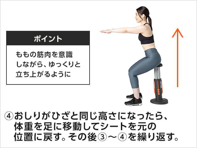 ポイント ももの筋肉を意識しながら、ゆっくりと立ち上がるように④おしりがひざと同じ高さになったら、体重を足に移動してシートを元の位置に戻す。その後③~④を繰り返す。