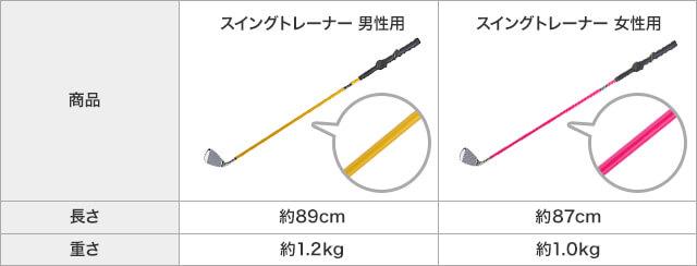 商品 スイングトレーナー 男性用 スイングトレーナー 女性用 重さ 約89cm 約87cm 重さ 約1.2kg 約1.0kg