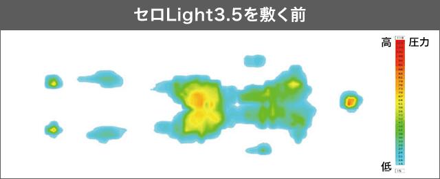 セロLight3.5を敷く前 体圧分散