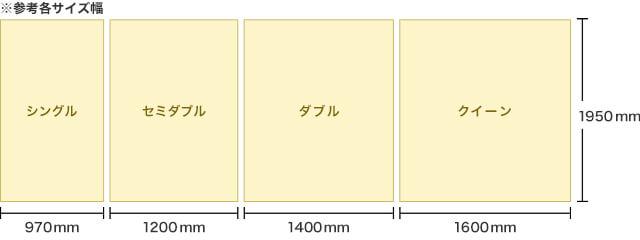 プレミアケアプラスのサイズについて