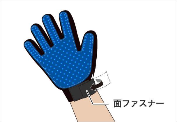 着用した後、手首を面ファスナーで固定してください。