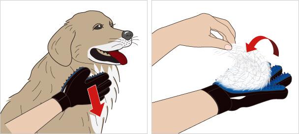 凹凸のある面を使ってペットの毛の流れにそってなでます。お腹、顔まわり、しっぽなど全身にお使いいただけます。
