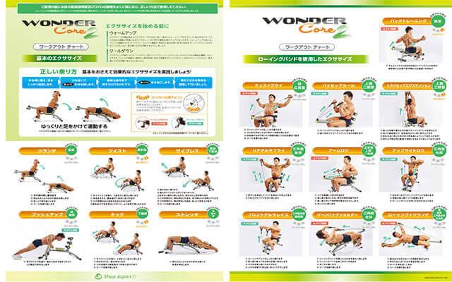 WONDER Core2 ワークアウトチャート