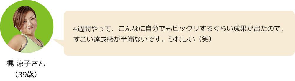 4週間やって、こんなに自分でもビックリするぐらい成果が出たので、すごい達成感が半端ないです。うれしい(笑) 梶 涼子さん(39歳)