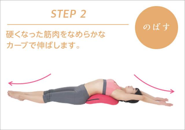 STEP2 のばす 硬くなった筋肉をなめらかなカーブで伸ばします。