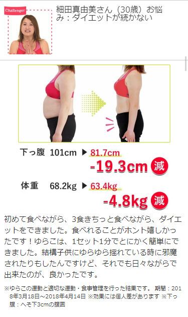 Challenger 細田真由美さん(30歳)お悩み:ダイエットが続かない 下っ腹101cm→81.7cm -19.3cm減 体重68.2kg→63.5kg -4.8kg減初めて食べながら、3食きちっと食べながら、ダイエットをできました。食べれることがホント嬉しかったです!ゆらこは、1セット1分でとにかく簡単にできました。結構子供にゆらゆら揺れている時に邪魔されたりもしたんですけど、それでも日々ながらで出来たのが、良かったです。※ ゆらこの運動と適切な運動・食事管理を行った結果です。※ 期間:2018年3月18日~2018年4月14日※ 効果には個人差があります。※ 下っ腹:へそ下3cmの腹囲