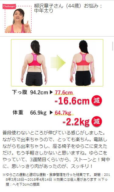 Challenger 柳沢章子さん(44歳)お悩み:中年太り 下っ腹94.2cm→77.6cm -16.6cm減 体重66.9kg→64.7kg -2.2kg減 普段使わないところが伸びている感じがしました。ながらで出来ちゃうので、とっても楽ちん。電話しながらも出来ちゃうし、座る椅子をゆらこに変えただけ。もう手軽さしかないと思いますね。ゆらこをやっていて、3週間目くらいから、ストーンと!背中に、思いっきり肉があったのが、スッキリ! ※ ゆらこの運動と適切な運動・食事管理を行った結果です。※ 期間:2018年3月18日~2018年4月14日※ 効果には個人差があります。※ 下っ腹:へそ下3cmの腹囲