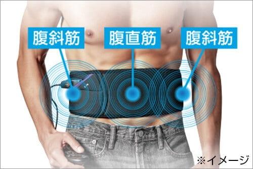 3つの腹筋へのアプローチ